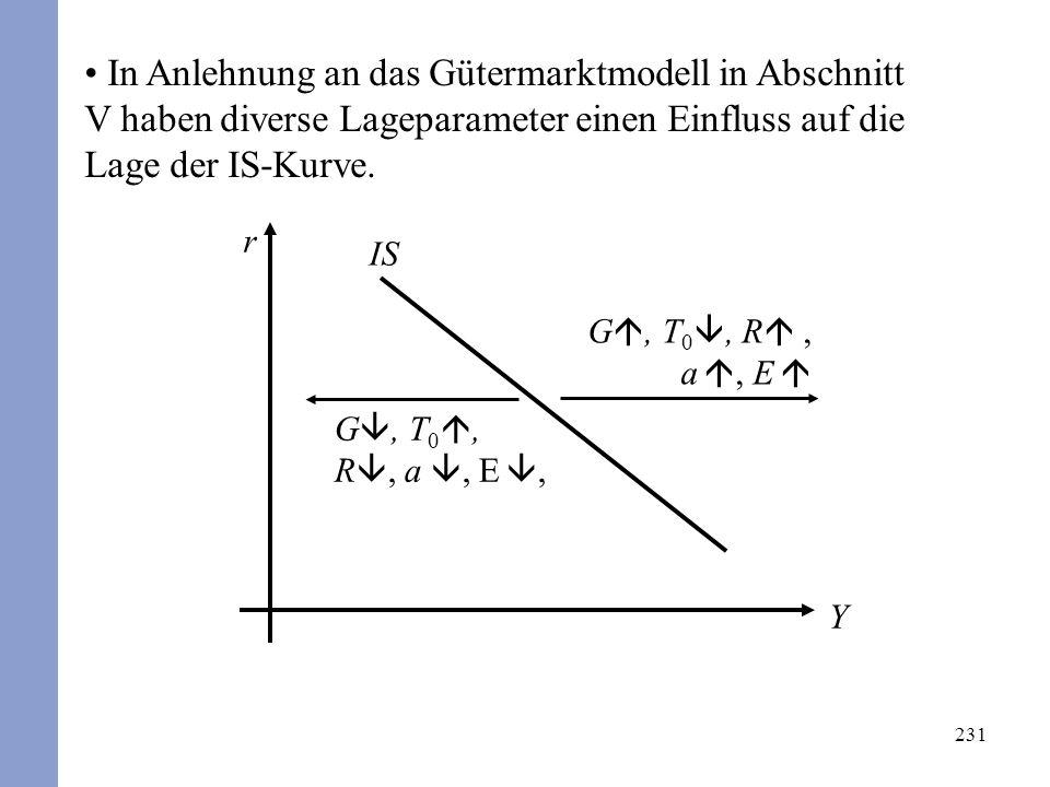 231 In Anlehnung an das Gütermarktmodell in Abschnitt V haben diverse Lageparameter einen Einfluss auf die Lage der IS-Kurve. IS r Y G, T 0, R, a, E G