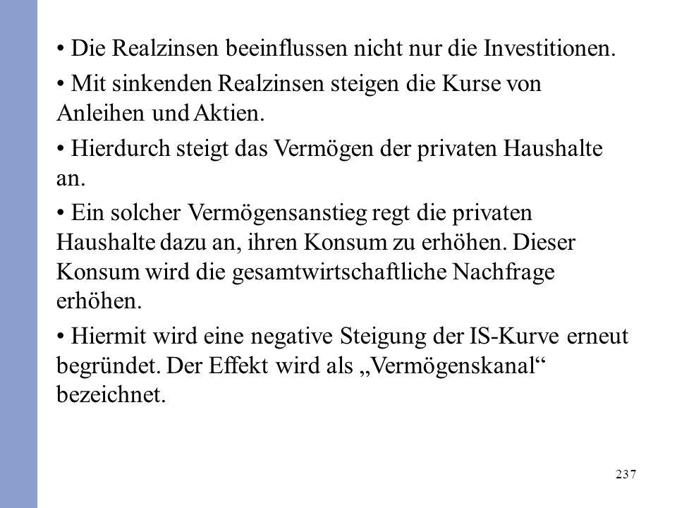 237 Die Realzinsen beeinflussen nicht nur die Investitionen.