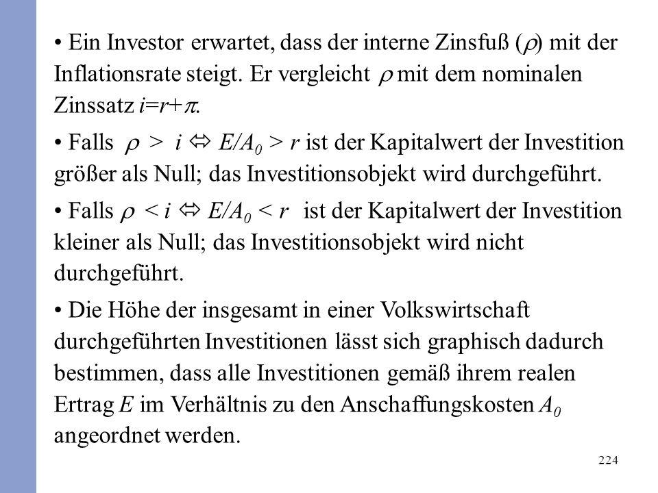 224 Ein Investor erwartet, dass der interne Zinsfuß ( ) mit der Inflationsrate steigt. Er vergleicht mit dem nominalen Zinssatz i=r+. Falls > i E/A 0
