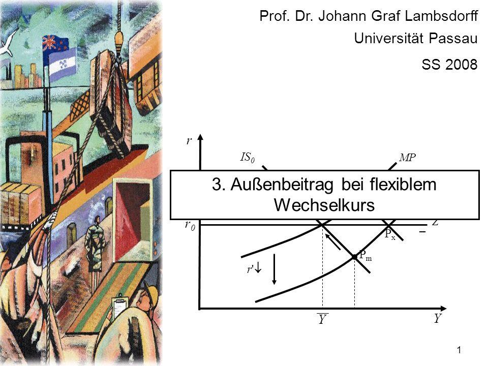 1 r Y r0r0 P0P0 IS 0 MP PmPm Z + – r' PxPx Y Prof. Dr. Johann Graf Lambsdorff Universität Passau SS 2008 3. Außenbeitrag bei flexiblem Wechselkurs