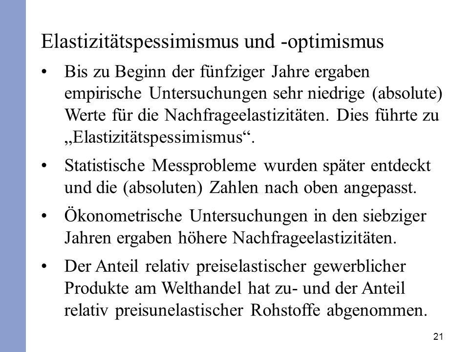 21 Elastizitätspessimismus und -optimismus Bis zu Beginn der fünfziger Jahre ergaben empirische Untersuchungen sehr niedrige (absolute) Werte für die