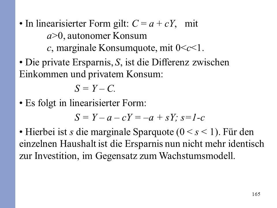 165 In linearisierter Form gilt: C = a + cY, mit a>0, autonomer Konsum c, marginale Konsumquote, mit 0<c<1. Die private Ersparnis, S, ist die Differen