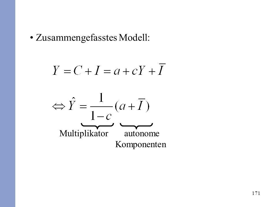 171 Zusammengefasstes Modell: Multiplikator autonome Komponenten