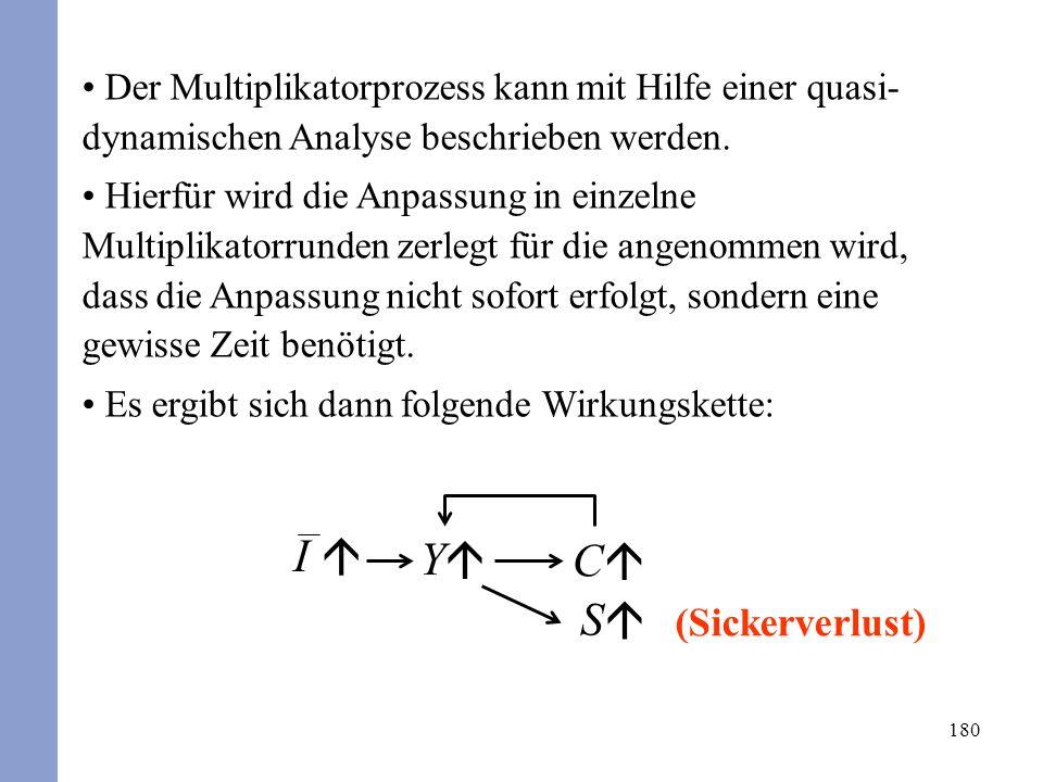 180 Der Multiplikatorprozess kann mit Hilfe einer quasi- dynamischen Analyse beschrieben werden. Hierfür wird die Anpassung in einzelne Multiplikatorr