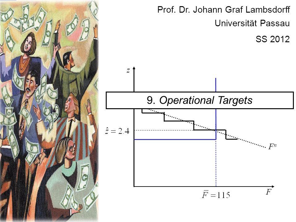 F FnFn z 9. Operational Targets Prof. Dr. Johann Graf Lambsdorff Universität Passau SS 2012