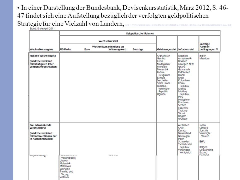 In einer Darstellung der Bundesbank, Devisenkursstatistik, März 2012, S.