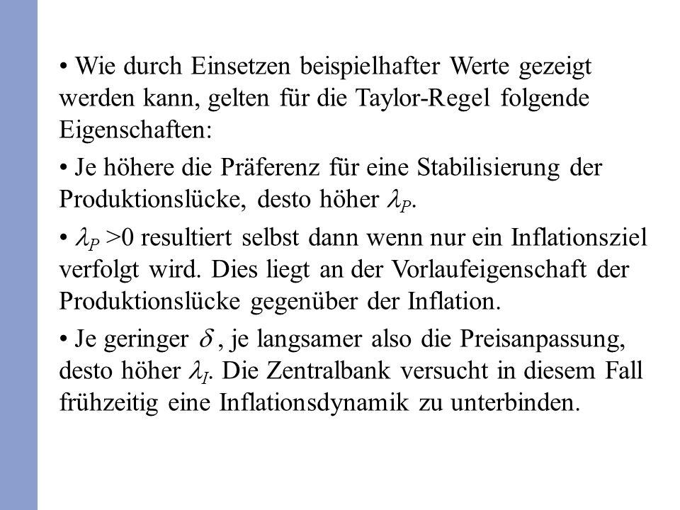 Wie durch Einsetzen beispielhafter Werte gezeigt werden kann, gelten für die Taylor-Regel folgende Eigenschaften: Je höhere die Präferenz für eine Stabilisierung der Produktionslücke, desto höher P.
