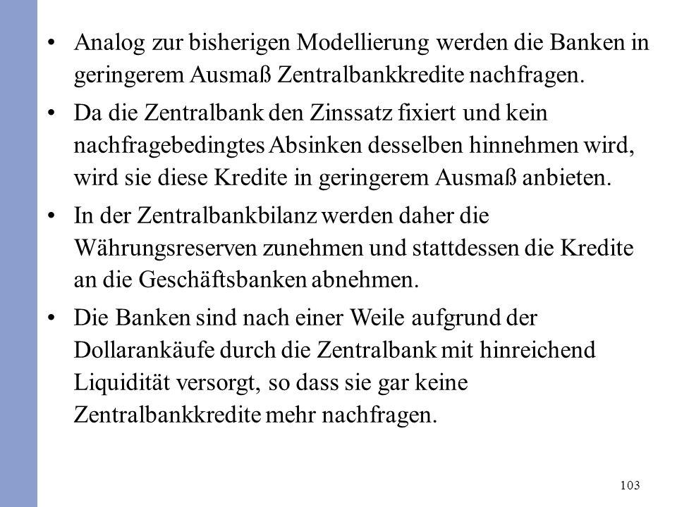 103 Analog zur bisherigen Modellierung werden die Banken in geringerem Ausmaß Zentralbankkredite nachfragen. Da die Zentralbank den Zinssatz fixiert u