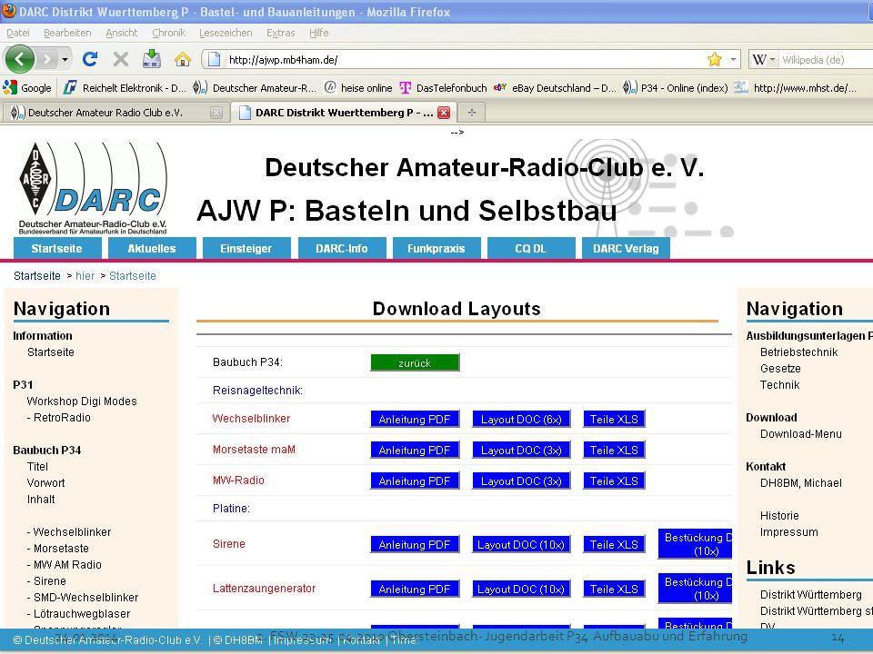 142. FSW 23-25.04.2010 Obersteinbach- Jugendarbeit P34 Aufbauabu und Erfahrung24.01.2014