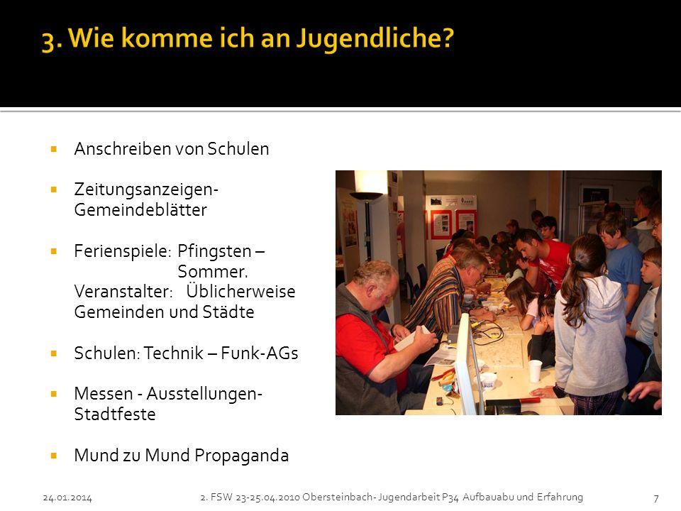 Anschreiben von Schulen Zeitungsanzeigen- Gemeindeblätter Ferienspiele: Pfingsten – Sommer.