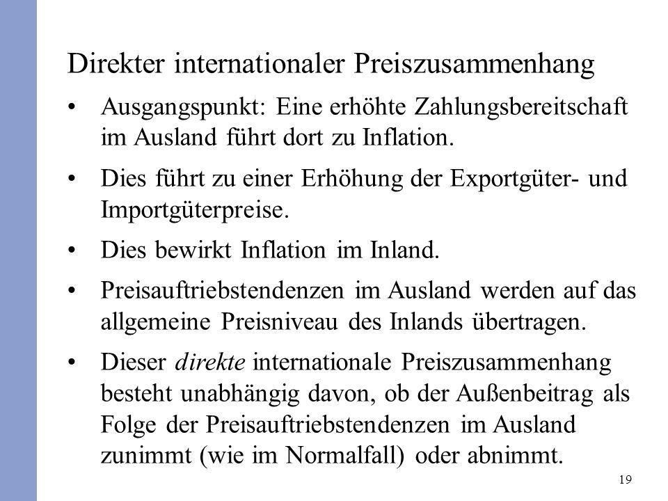 19 Direkter internationaler Preiszusammenhang Ausgangspunkt: Eine erhöhte Zahlungsbereitschaft im Ausland führt dort zu Inflation. Dies führt zu einer