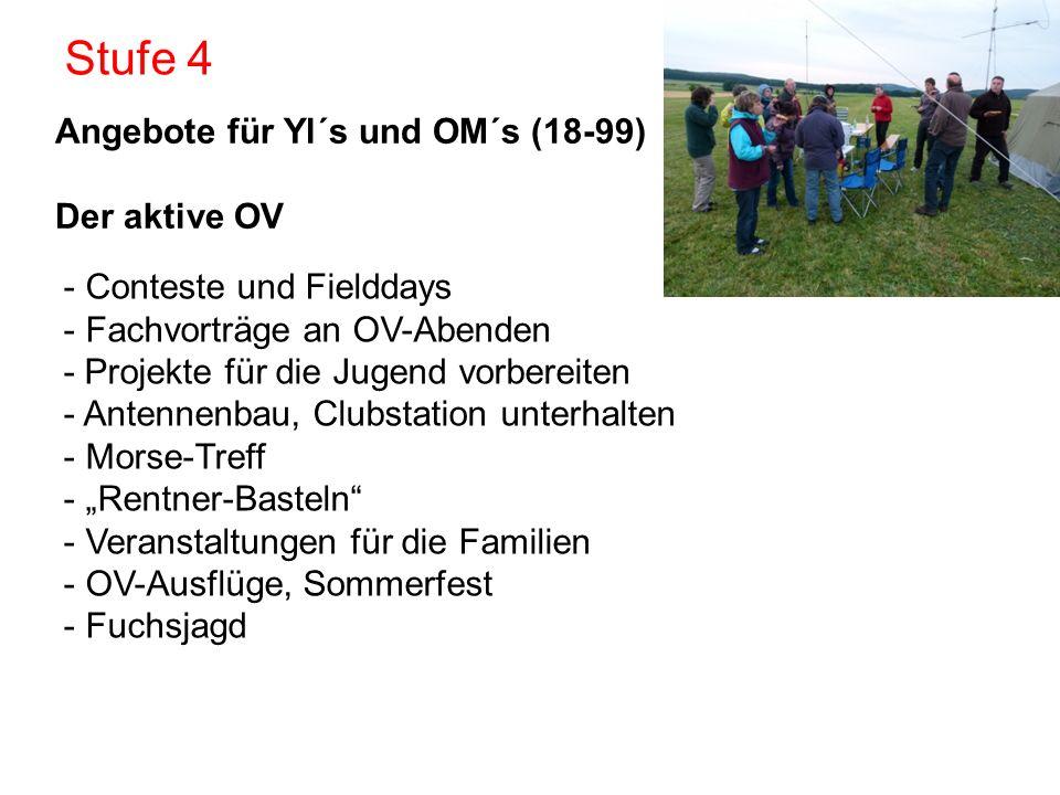 Angebote für Yl´s und OM´s (18-99) Der aktive OV - Conteste und Fielddays - Fachvorträge an OV-Abenden - Projekte für die Jugend vorbereiten - Antenne