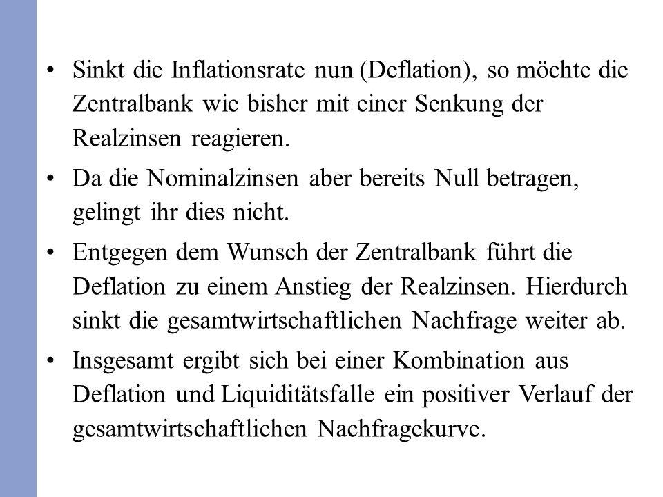 Sinkt die Inflationsrate nun (Deflation), so möchte die Zentralbank wie bisher mit einer Senkung der Realzinsen reagieren. Da die Nominalzinsen aber b