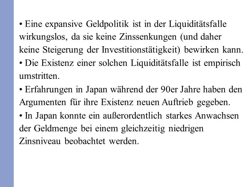 Eine expansive Geldpolitik ist in der Liquiditätsfalle wirkungslos, da sie keine Zinssenkungen (und daher keine Steigerung der Investitionstätigkeit) bewirken kann.