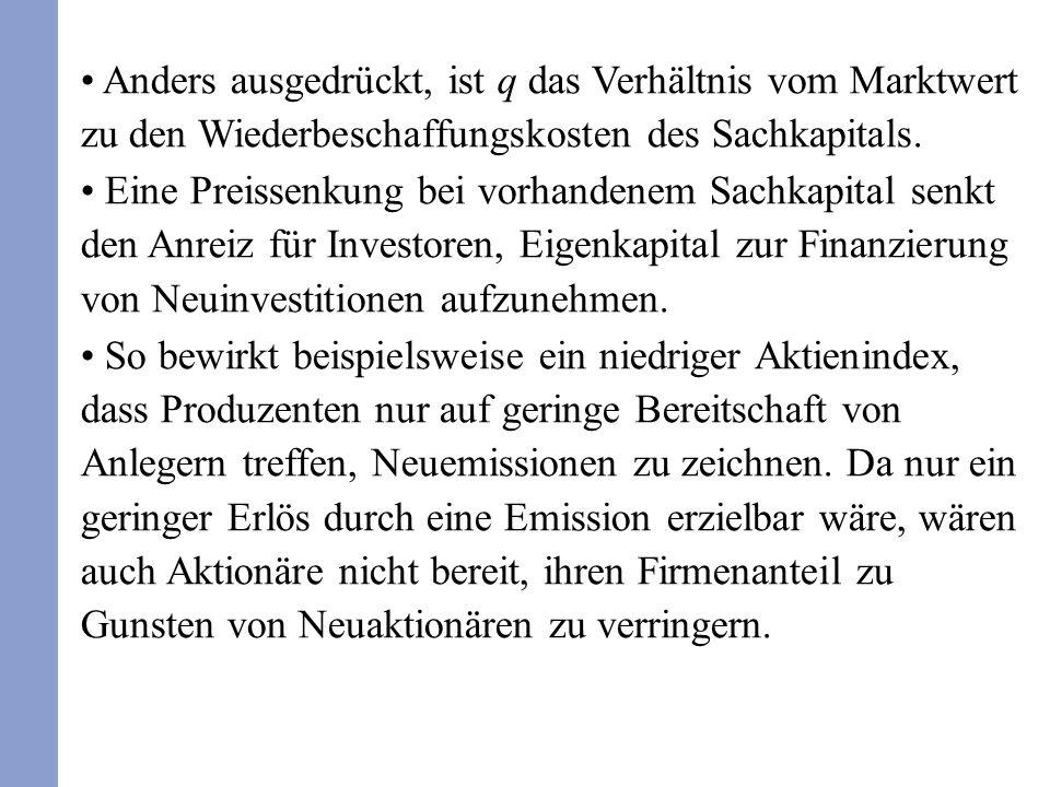 Anders ausgedrückt, ist q das Verhältnis vom Marktwert zu den Wiederbeschaffungskosten des Sachkapitals.