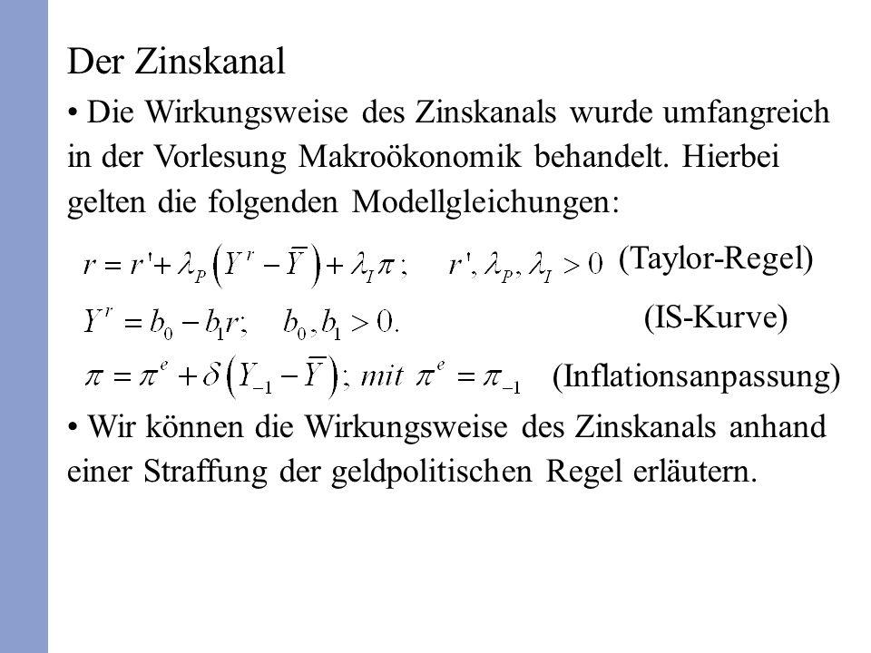 Der Zinskanal Die Wirkungsweise des Zinskanals wurde umfangreich in der Vorlesung Makroökonomik behandelt. Hierbei gelten die folgenden Modellgleichun