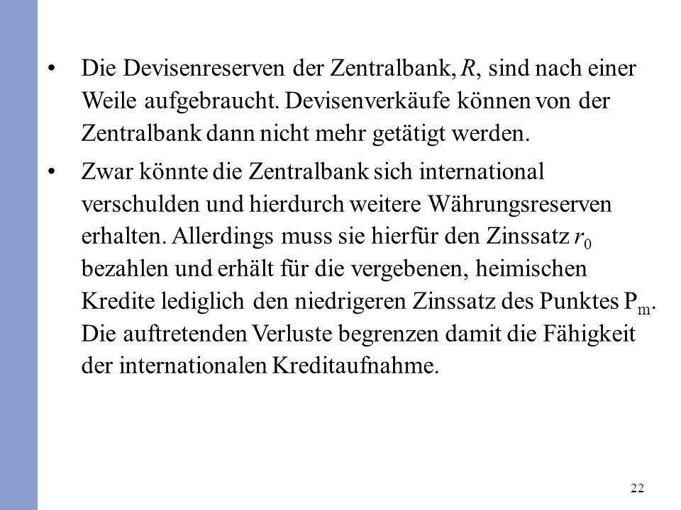 22 Die Devisenreserven der Zentralbank, R, sind nach einer Weile aufgebraucht. Devisenverkäufe können von der Zentralbank dann nicht mehr getätigt wer