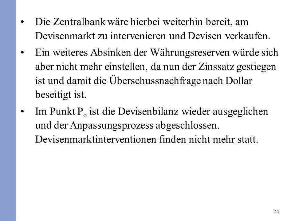 24 Die Zentralbank wäre hierbei weiterhin bereit, am Devisenmarkt zu intervenieren und Devisen verkaufen. Ein weiteres Absinken der Währungsreserven w
