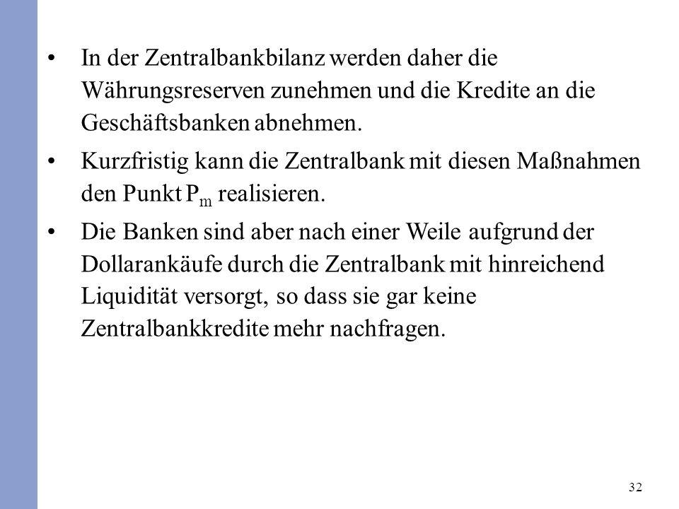 32 In der Zentralbankbilanz werden daher die Währungsreserven zunehmen und die Kredite an die Geschäftsbanken abnehmen.