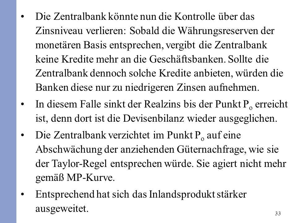33 Die Zentralbank könnte nun die Kontrolle über das Zinsniveau verlieren: Sobald die Währungsreserven der monetären Basis entsprechen, vergibt die Zentralbank keine Kredite mehr an die Geschäftsbanken.