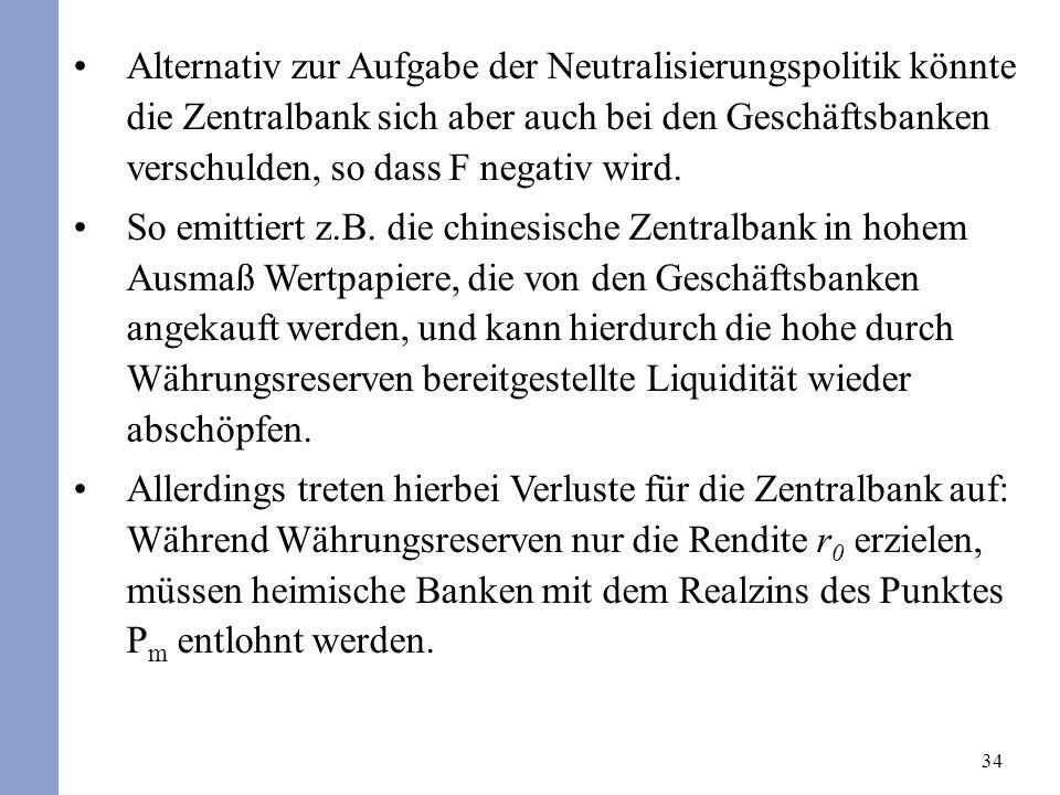 34 Alternativ zur Aufgabe der Neutralisierungspolitik könnte die Zentralbank sich aber auch bei den Geschäftsbanken verschulden, so dass F negativ wird.