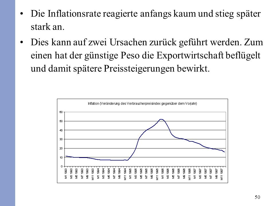 50 Die Inflationsrate reagierte anfangs kaum und stieg später stark an. Dies kann auf zwei Ursachen zurück geführt werden. Zum einen hat der günstige