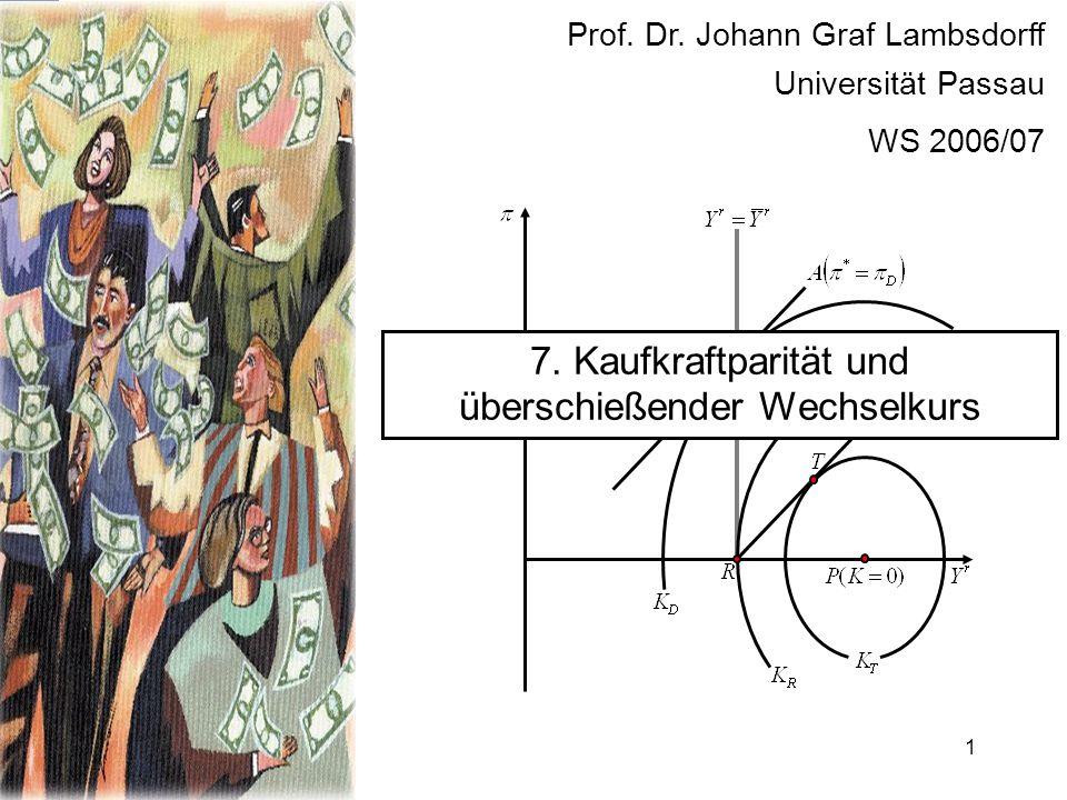 1 7. Kaufkraftparität und überschießender Wechselkurs Prof. Dr. Johann Graf Lambsdorff Universität Passau WS 2006/07