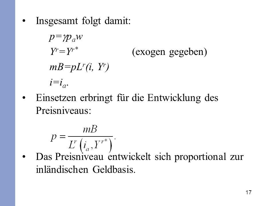 17 Insgesamt folgt damit: p= p a w Y r =Y r* (exogen gegeben) mB=pL r (i, Y r ) i=i a. Einsetzen erbringt für die Entwicklung des Preisniveaus: Das Pr