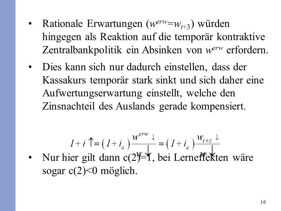 16 Rationale Erwartungen (w erw =w t+3 ) würden hingegen als Reaktion auf die temporär kontraktive Zentralbankpolitik ein Absinken von w erw erfordern.