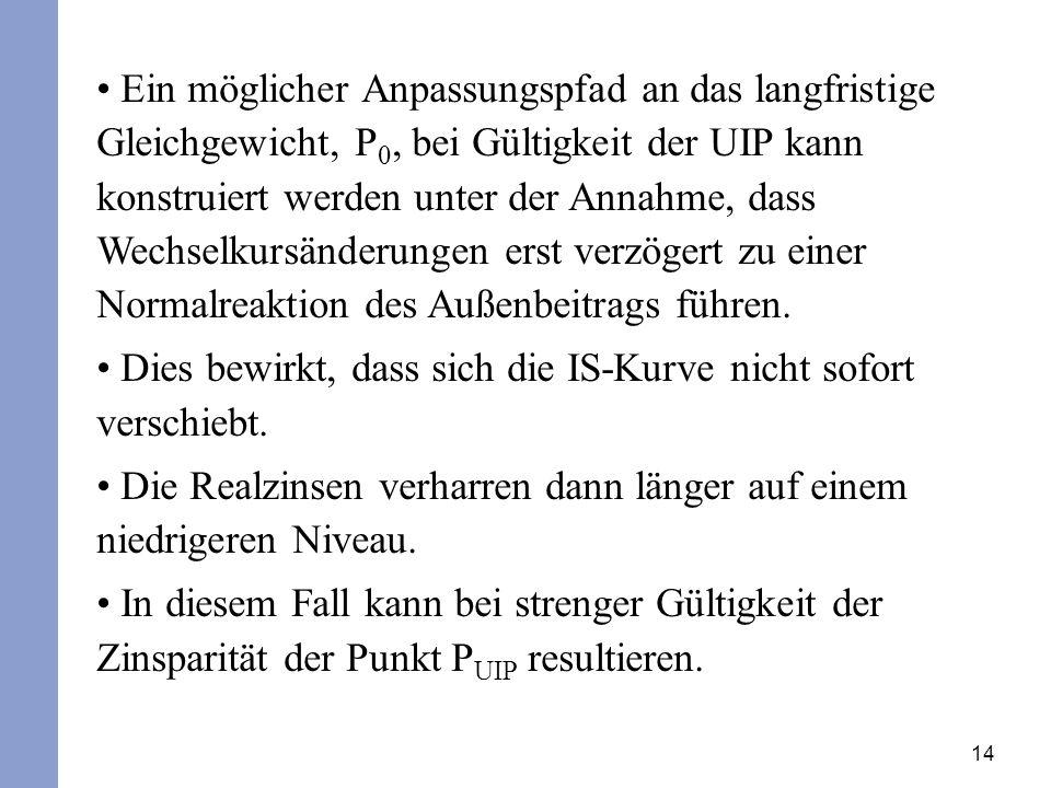 14 Ein möglicher Anpassungspfad an das langfristige Gleichgewicht, P 0, bei Gültigkeit der UIP kann konstruiert werden unter der Annahme, dass Wechselkursänderungen erst verzögert zu einer Normalreaktion des Außenbeitrags führen.
