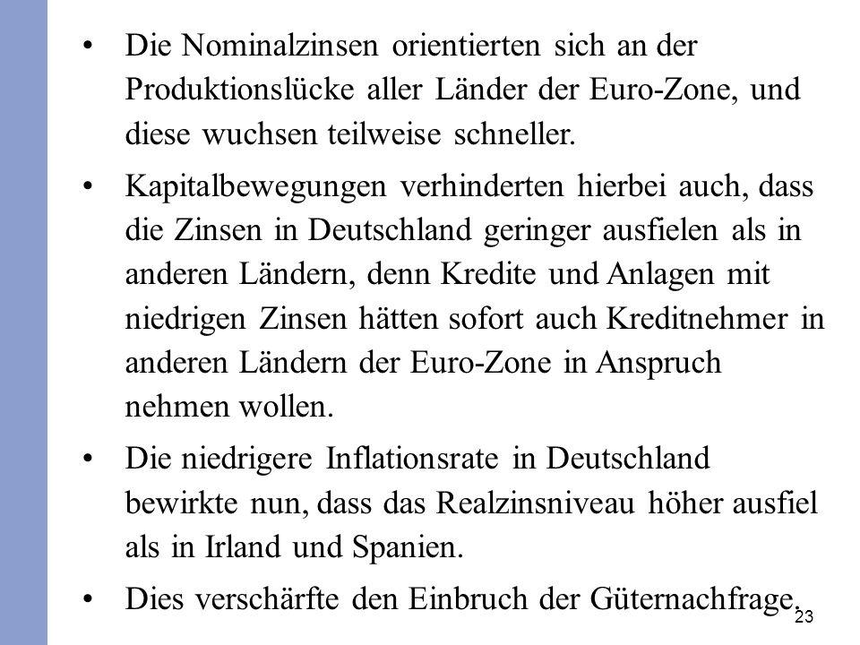 23 Die Nominalzinsen orientierten sich an der Produktionslücke aller Länder der Euro-Zone, und diese wuchsen teilweise schneller.