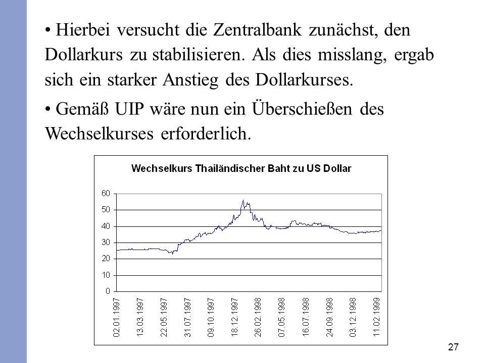 27 Hierbei versucht die Zentralbank zunächst, den Dollarkurs zu stabilisieren.