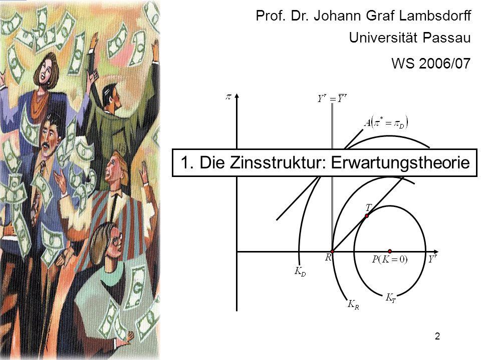 2 1. Die Zinsstruktur: Erwartungstheorie Prof. Dr. Johann Graf Lambsdorff Universität Passau WS 2006/07