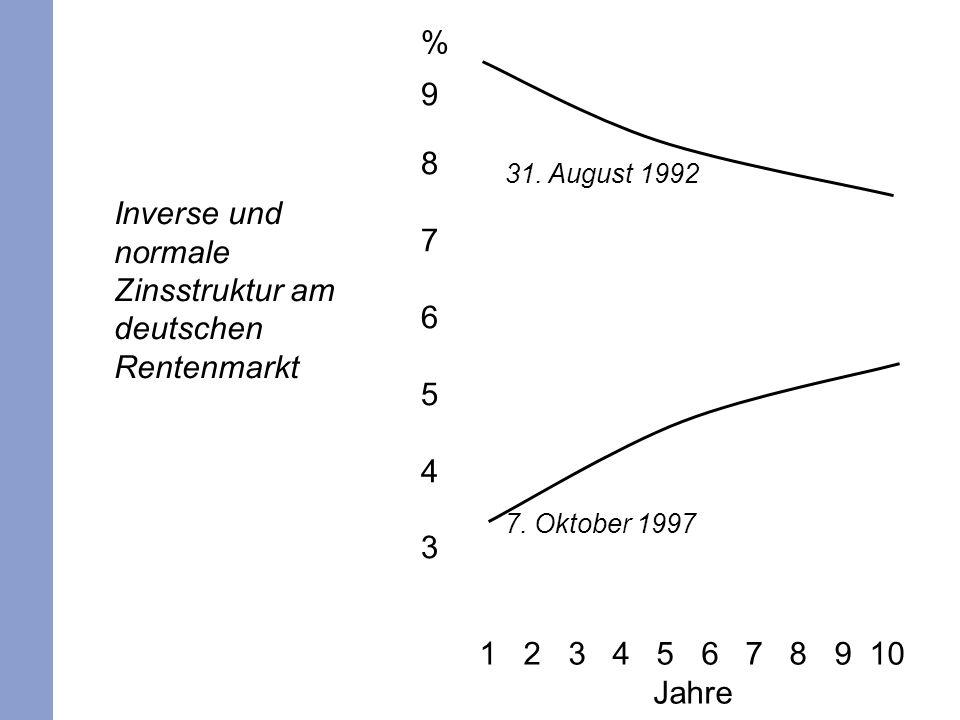 7 Inverse und normale Zinsstruktur am deutschen Rentenmarkt %9876543%9876543 1 2 3 4 5 6 7 8 9 10 Jahre 31. August 1992 7. Oktober 1997
