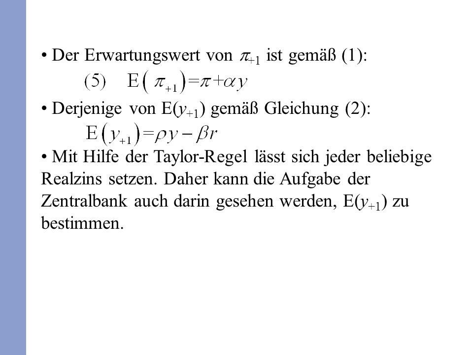Der Erwartungswert von +1 ist gemäß (1): Derjenige von E(y +1 ) gemäß Gleichung (2): Mit Hilfe der Taylor-Regel lässt sich jeder beliebige Realzins setzen.