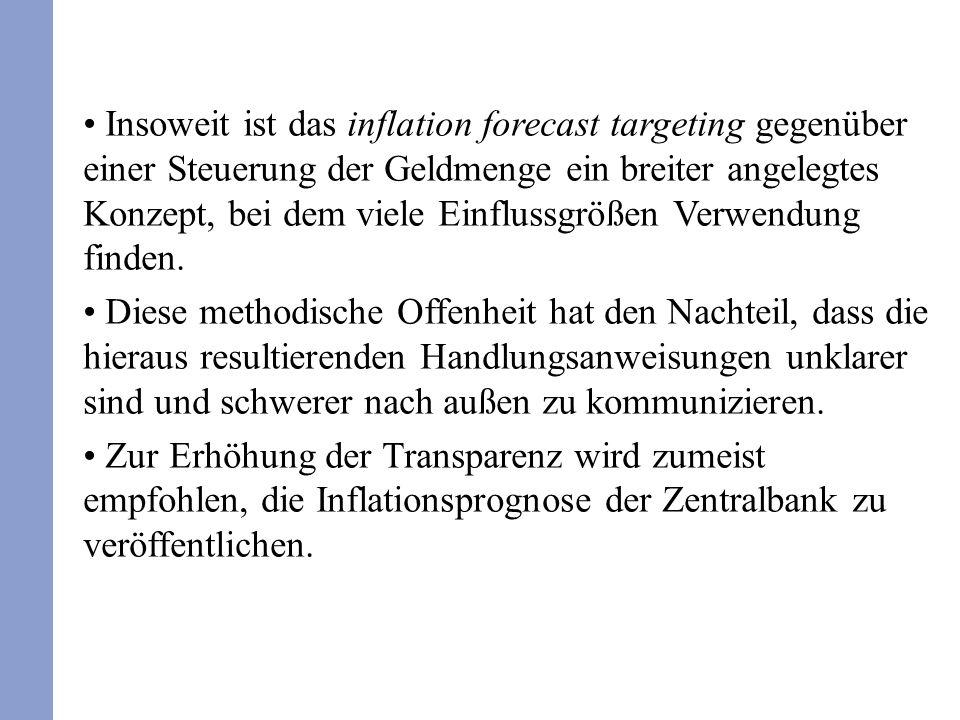 Insoweit ist das inflation forecast targeting gegenüber einer Steuerung der Geldmenge ein breiter angelegtes Konzept, bei dem viele Einflussgrößen Verwendung finden.