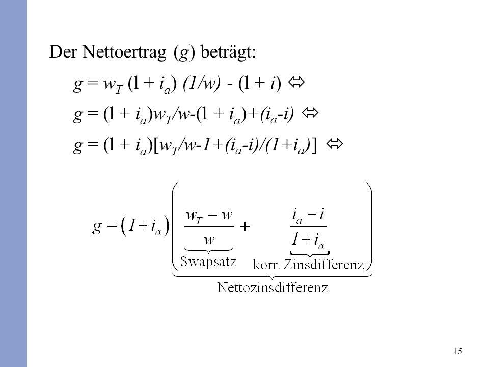 15 Der Nettoertrag (g) beträgt: g = w T (l + i a ) (1/w) - (l + i) g = (l + i a )w T /w-(l + i a )+(i a -i) g = (l + i a )[w T /w-1+(i a -i)/(1+i a )]