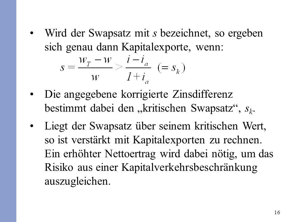 16 Wird der Swapsatz mit s bezeichnet, so ergeben sich genau dann Kapitalexporte, wenn: Die angegebene korrigierte Zinsdifferenz bestimmt dabei den kritischen Swapsatz, s k.