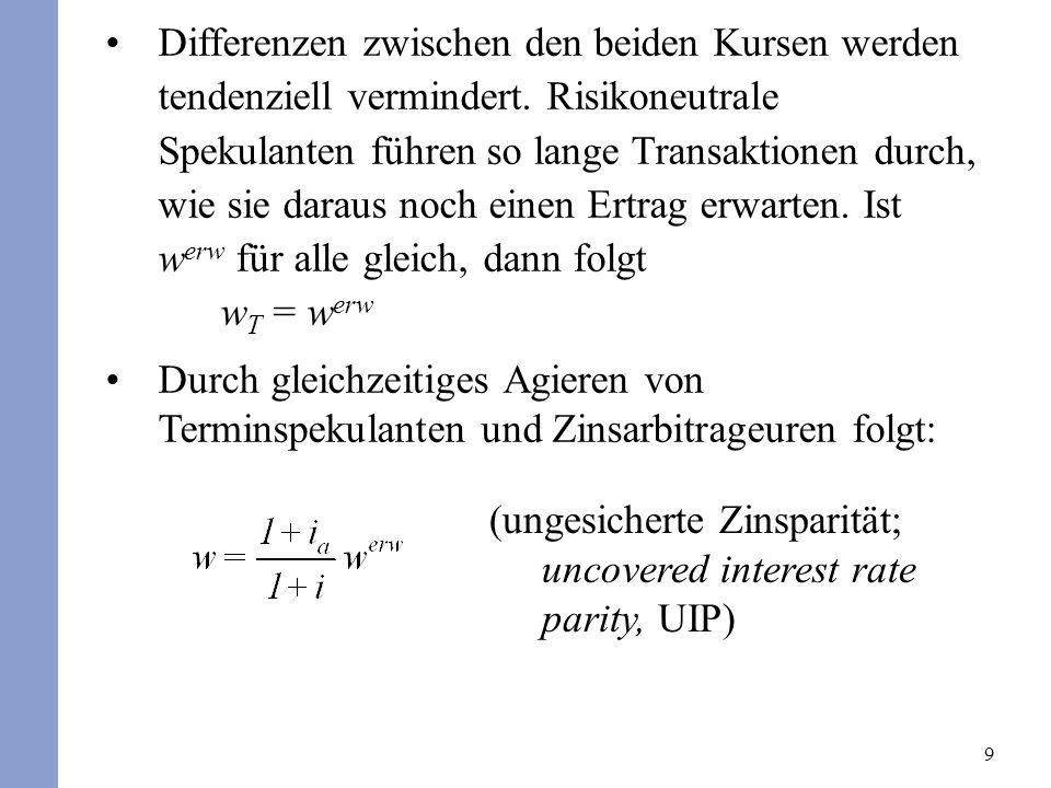 40 Eine Senkung des inländischen Zinssatzes (Erhöhung des ausländischen Zinssatzes) lässt den Swapsatz, s=(w T -w)/w, sinken.