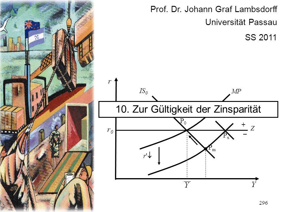 296 r Y r0r0 P0P0 IS 0 MP PmPm Z + – r' PxPx Y Prof. Dr. Johann Graf Lambsdorff Universität Passau SS 2011 10. Zur Gültigkeit der Zinsparität