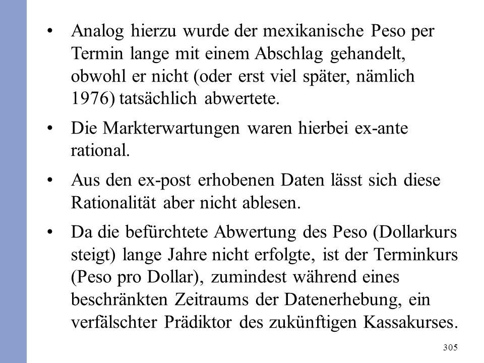 305 Analog hierzu wurde der mexikanische Peso per Termin lange mit einem Abschlag gehandelt, obwohl er nicht (oder erst viel später, nämlich 1976) tat