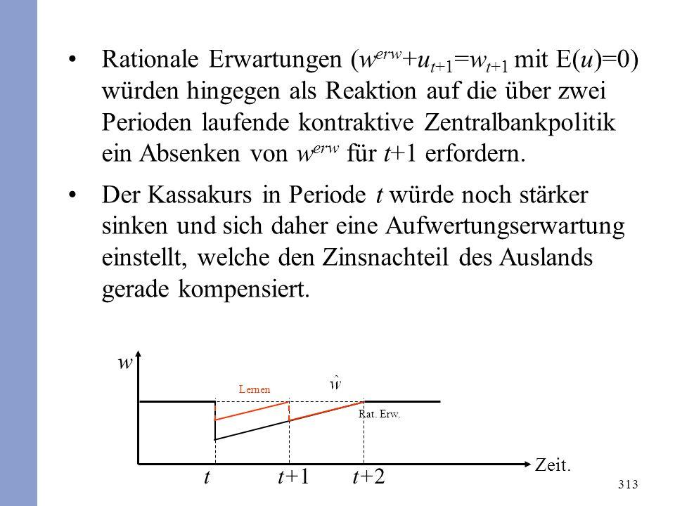 313 Rationale Erwartungen (w erw +u t+1 =w t+1 mit E(u)=0) würden hingegen als Reaktion auf die über zwei Perioden laufende kontraktive Zentralbankpol