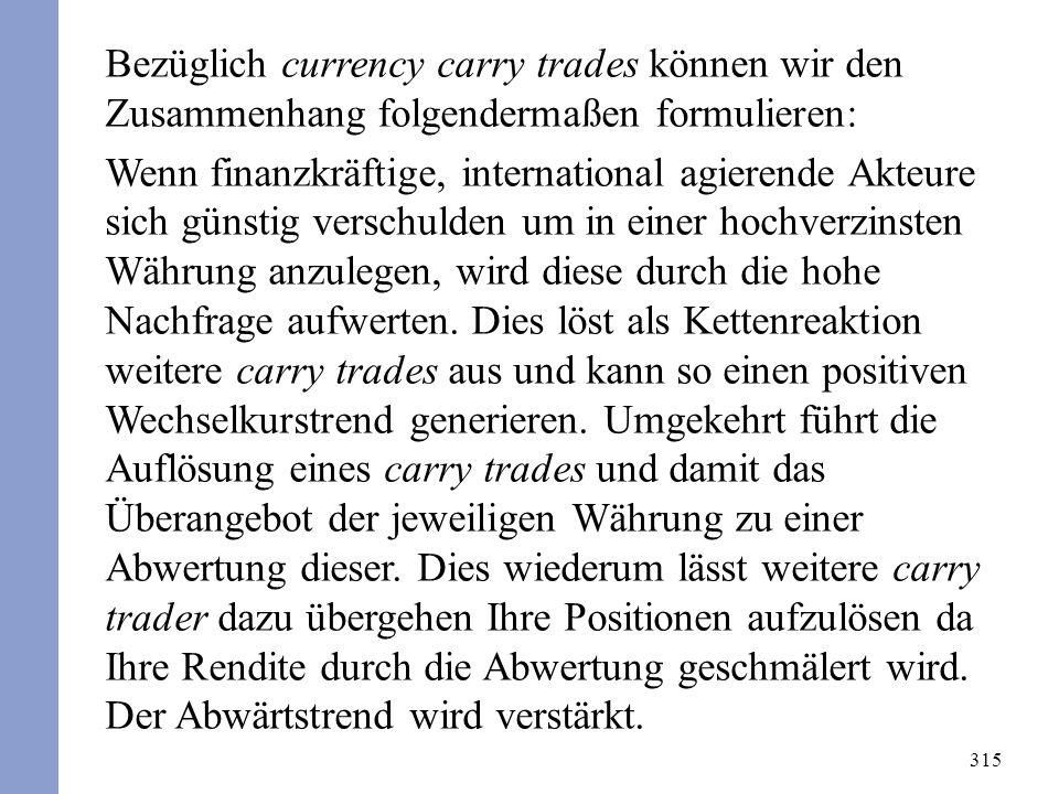 315 Bezüglich currency carry trades können wir den Zusammenhang folgendermaßen formulieren: Wenn finanzkräftige, international agierende Akteure sich