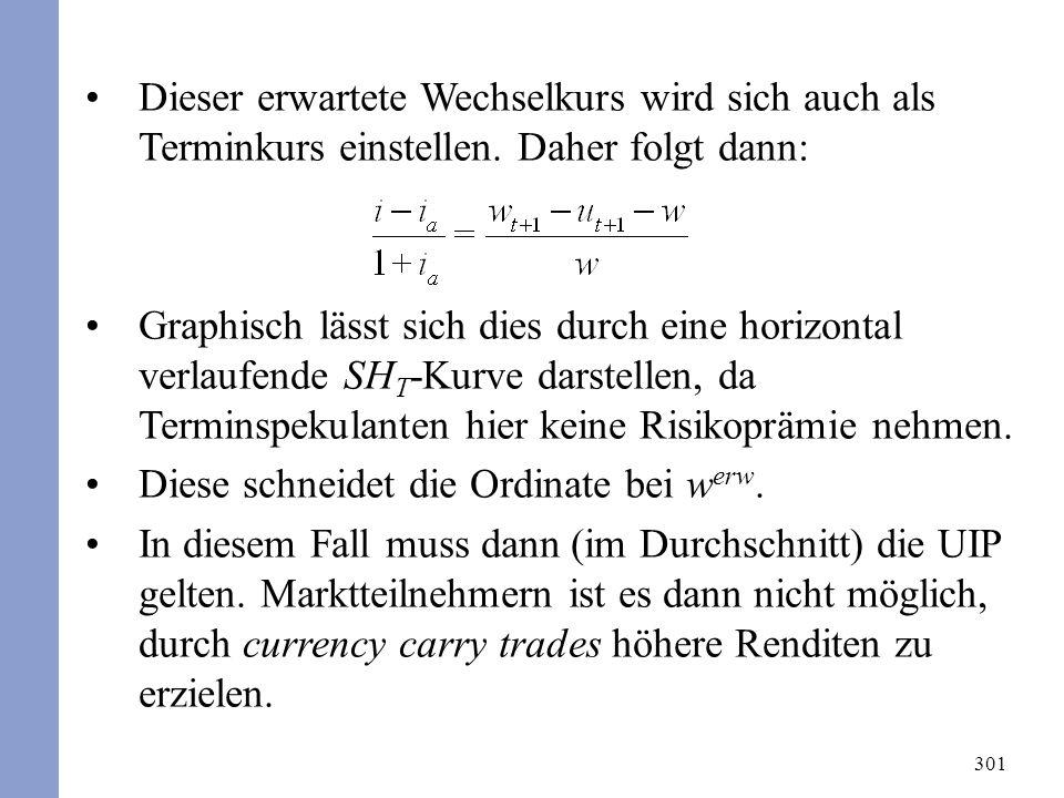 322 5.Endogenität Der Zinssatz ist, entgegen der Schätzgleichung, evtl.