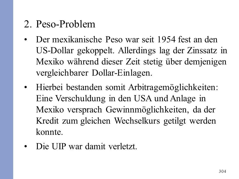 304 2.Peso-Problem Der mexikanische Peso war seit 1954 fest an den US-Dollar gekoppelt. Allerdings lag der Zinssatz in Mexiko während dieser Zeit stet