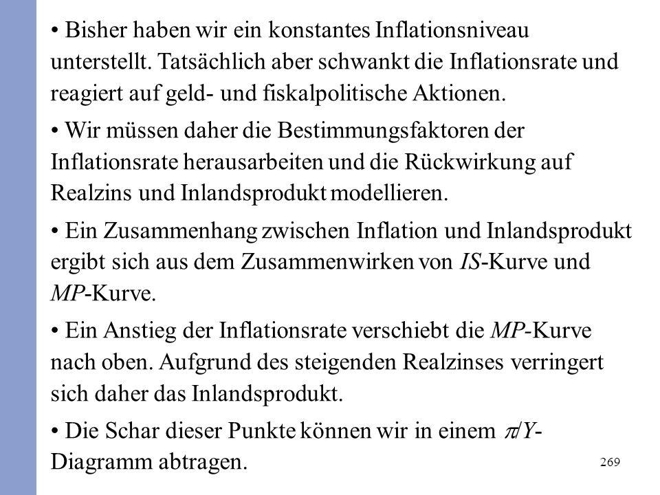 269 Bisher haben wir ein konstantes Inflationsniveau unterstellt.