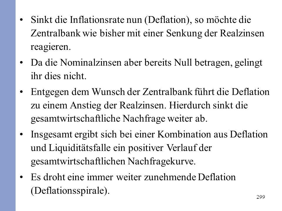 299 Sinkt die Inflationsrate nun (Deflation), so möchte die Zentralbank wie bisher mit einer Senkung der Realzinsen reagieren.