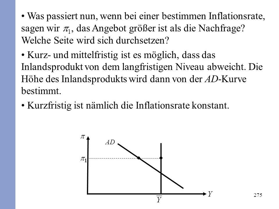 275 Was passiert nun, wenn bei einer bestimmen Inflationsrate, sagen wir 1, das Angebot größer ist als die Nachfrage.
