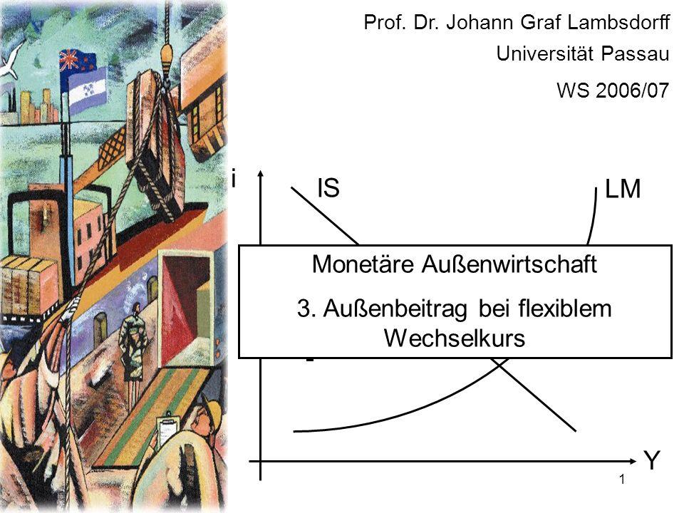 1 i Y IS LM Prof. Dr. Johann Graf Lambsdorff Universität Passau WS 2006/07 Z + - Monetäre Außenwirtschaft 3. Außenbeitrag bei flexiblem Wechselkurs