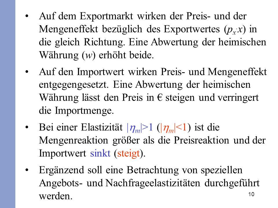 10 Auf dem Exportmarkt wirken der Preis- und der Mengeneffekt bezüglich des Exportwertes (p x. x) in die gleich Richtung. Eine Abwertung der heimische